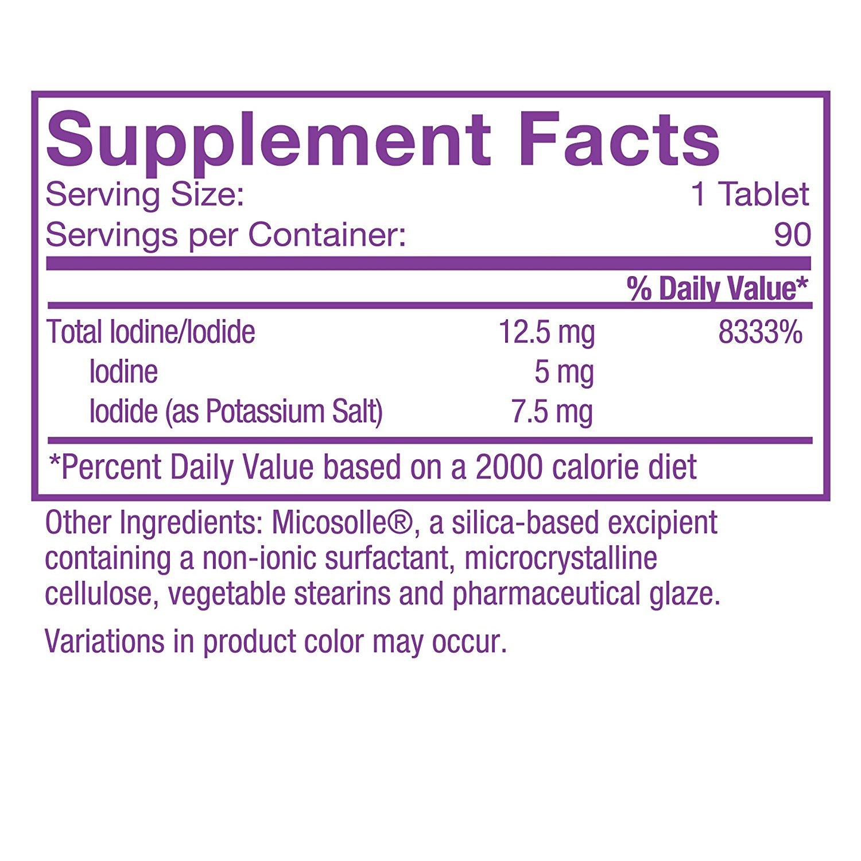 iodoral Facts